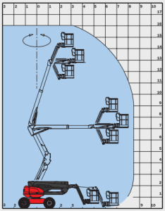 Manitou 160 ATJ+ diagram